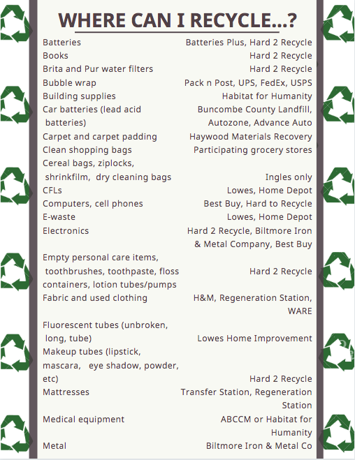 Recycling Information - ASHEVILLE GREENWORKS